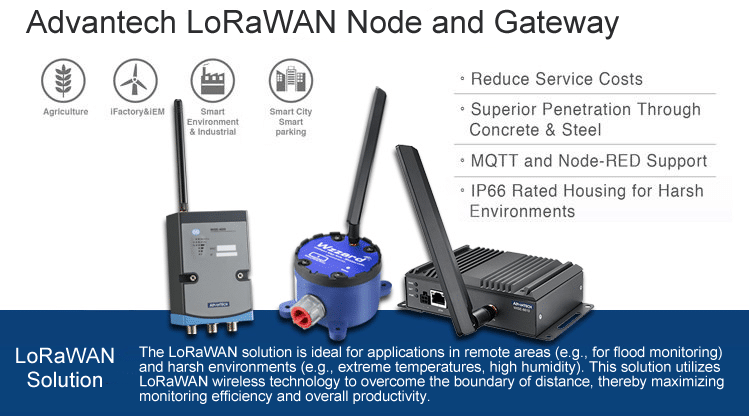 lora and lorawan solutions